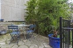 Wohnung Paris 15° - Terasse